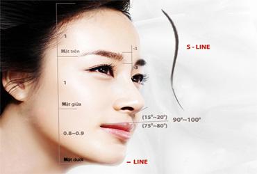 dịch vụ nâng mũi S line